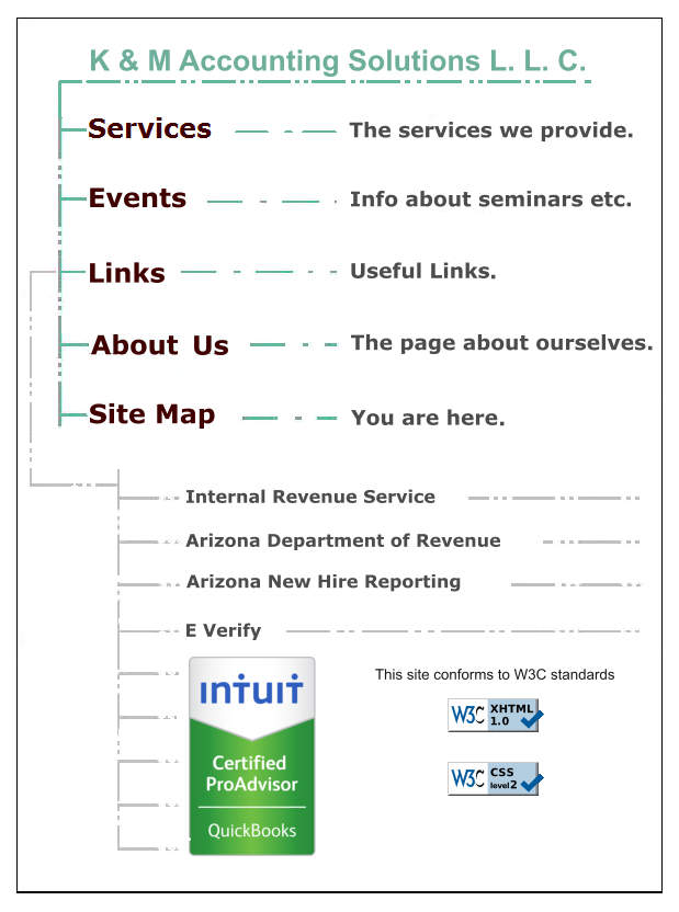 Wele To K M Accounting Solutions Site Map
